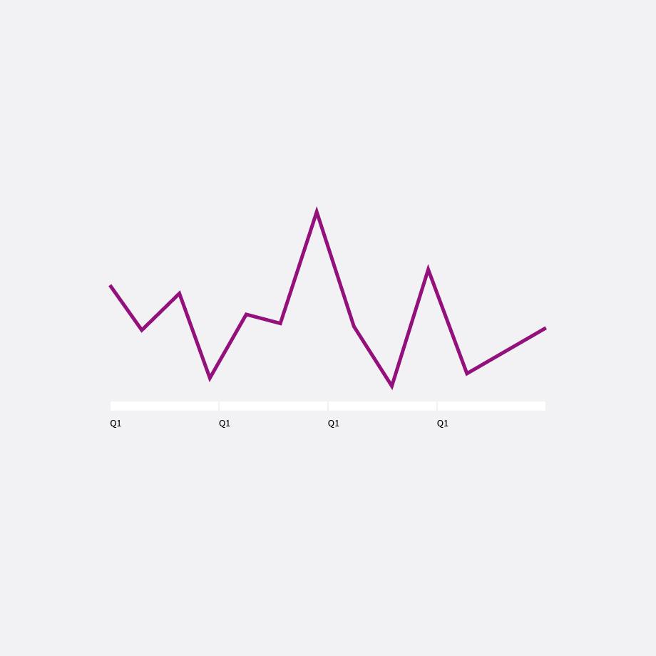 grafische gestaltung eines diagramms für ein kmu