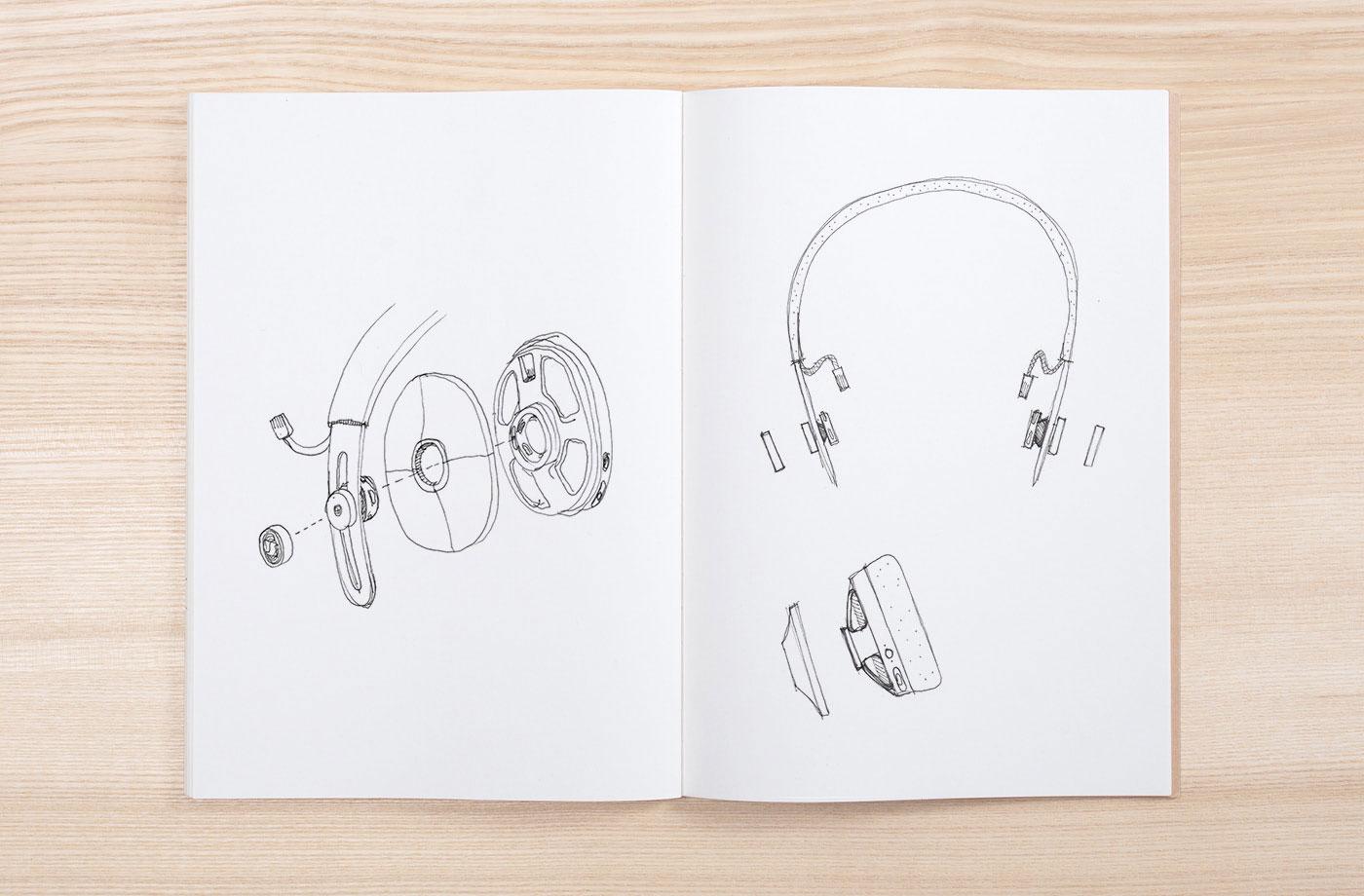 skizze produktdesign sennnheiser momentum wireless